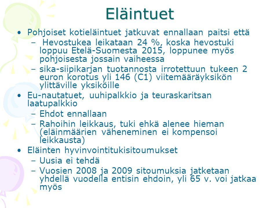 Eläintuet Pohjoiset kotieläintuet jatkuvat ennallaan paitsi että