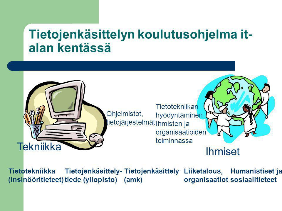 Tietojenkäsittelyn koulutusohjelma it-alan kentässä
