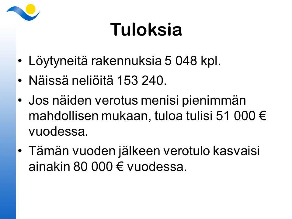 Tuloksia Löytyneitä rakennuksia 5 048 kpl. Näissä neliöitä 153 240.