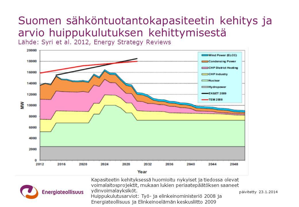 Suomen sähköntuotantokapasiteetin kehitys ja arvio huippukulutuksen kehittymisestä Lähde: Syri et al. 2012, Energy Strategy Reviews
