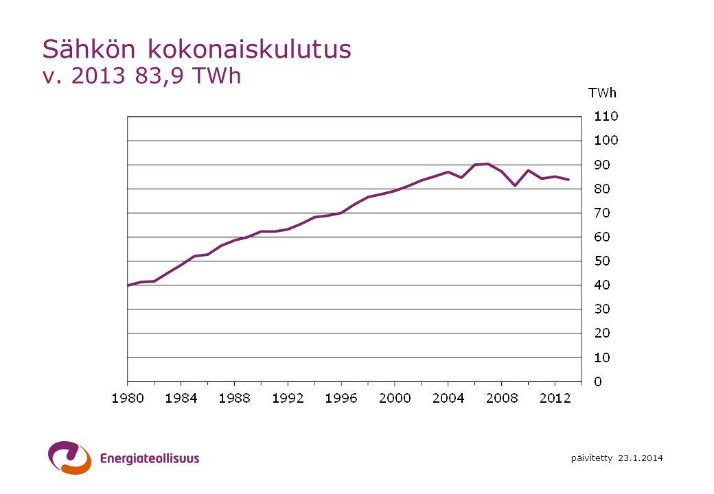 Sähkön kokonaiskulutus v. 2013 83,9 TWh