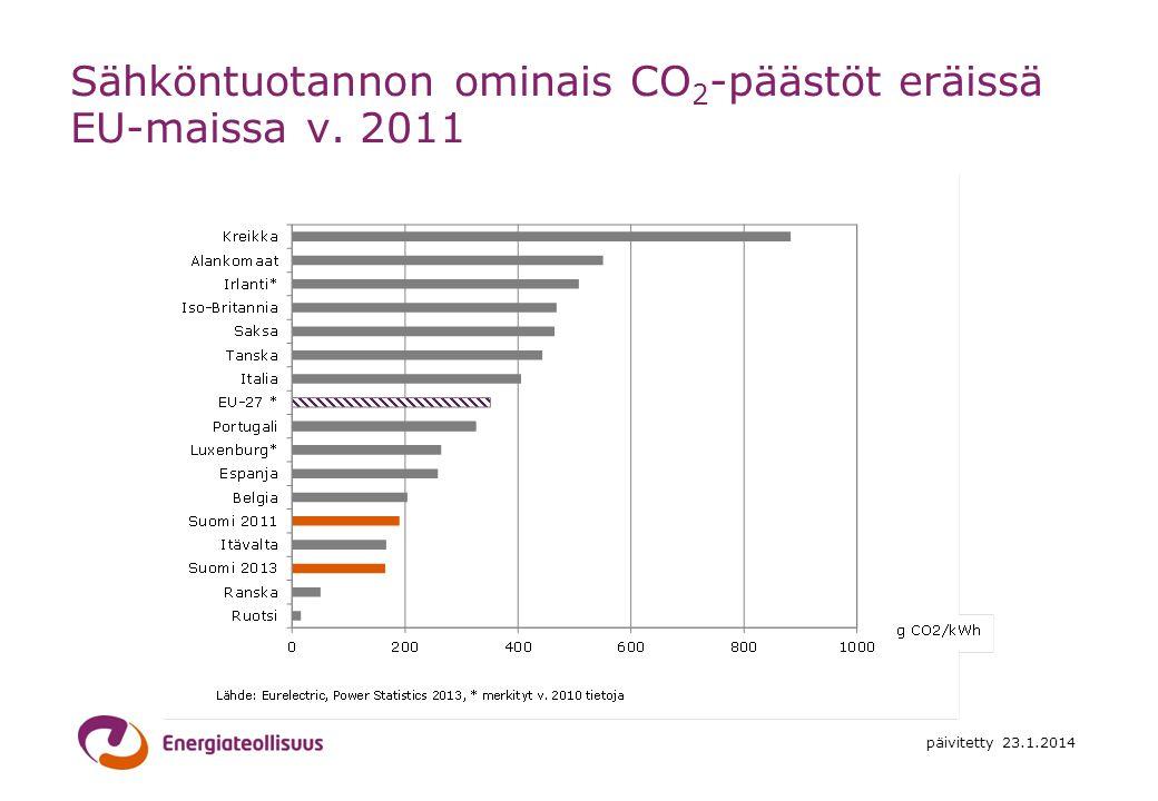 Sähköntuotannon ominais CO2-päästöt eräissä EU-maissa v. 2011