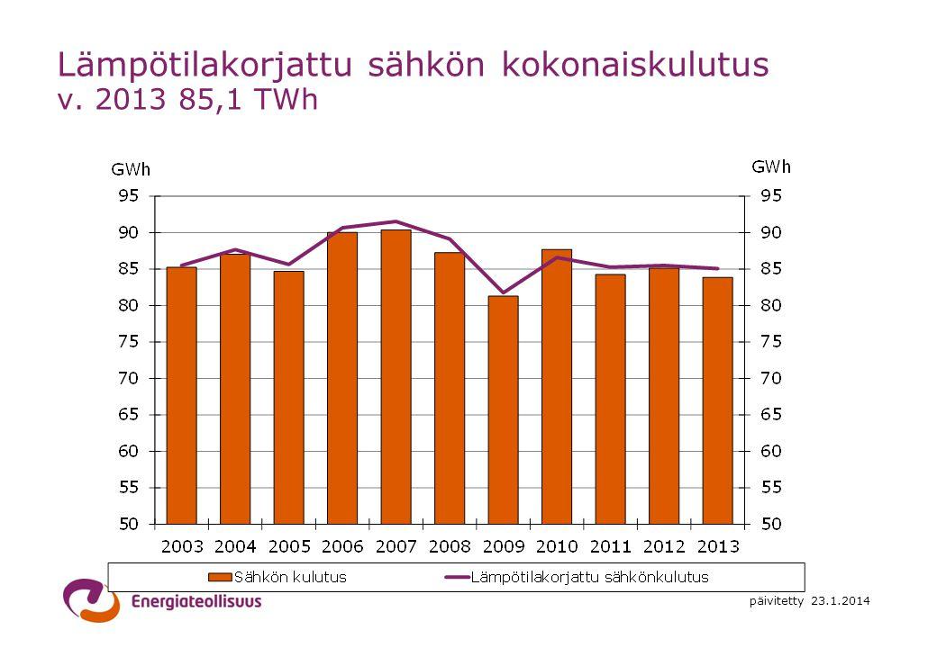 Lämpötilakorjattu sähkön kokonaiskulutus v. 2013 85,1 TWh