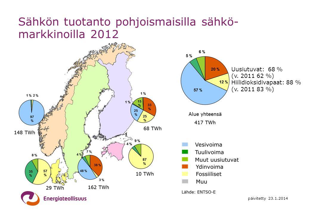 Sähkön tuotanto pohjoismaisilla sähkö-markkinoilla 2012