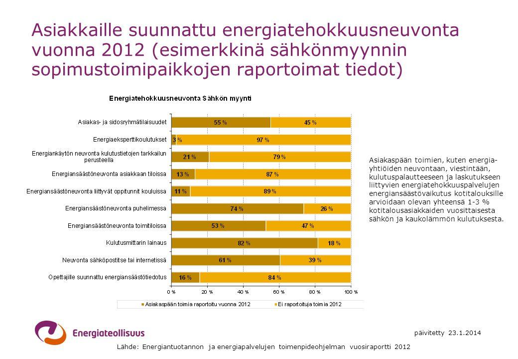 Asiakkaille suunnattu energiatehokkuusneuvonta vuonna 2012 (esimerkkinä sähkönmyynnin sopimustoimipaikkojen raportoimat tiedot)