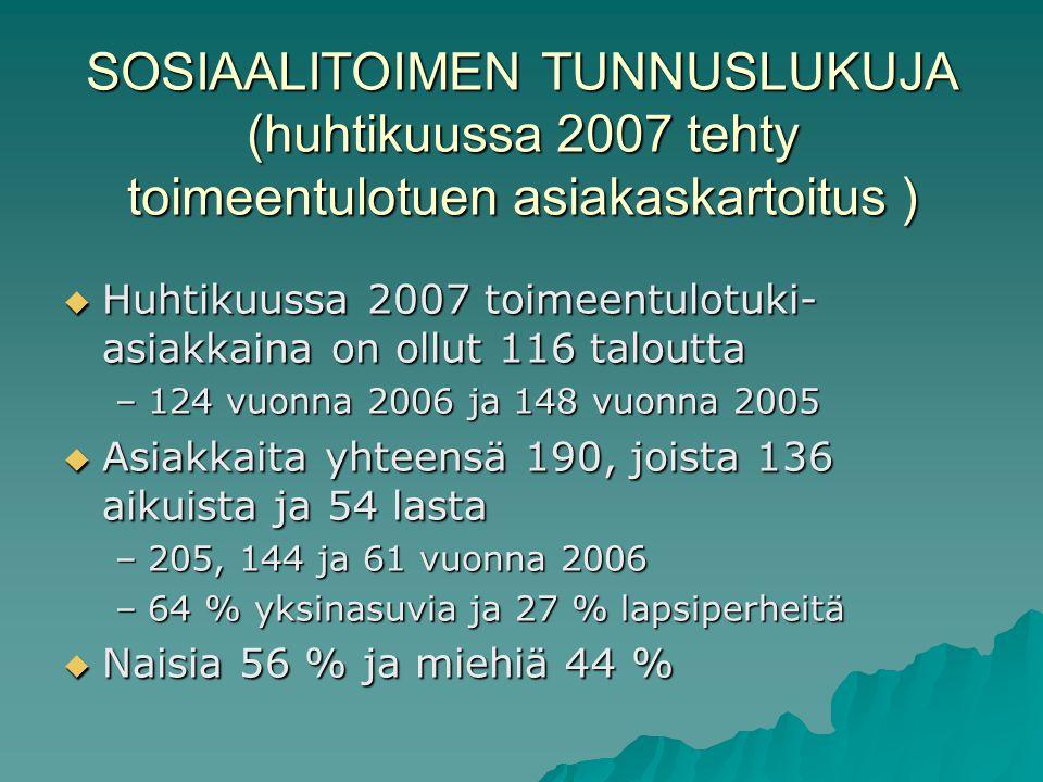 SOSIAALITOIMEN TUNNUSLUKUJA (huhtikuussa 2007 tehty toimeentulotuen asiakaskartoitus )