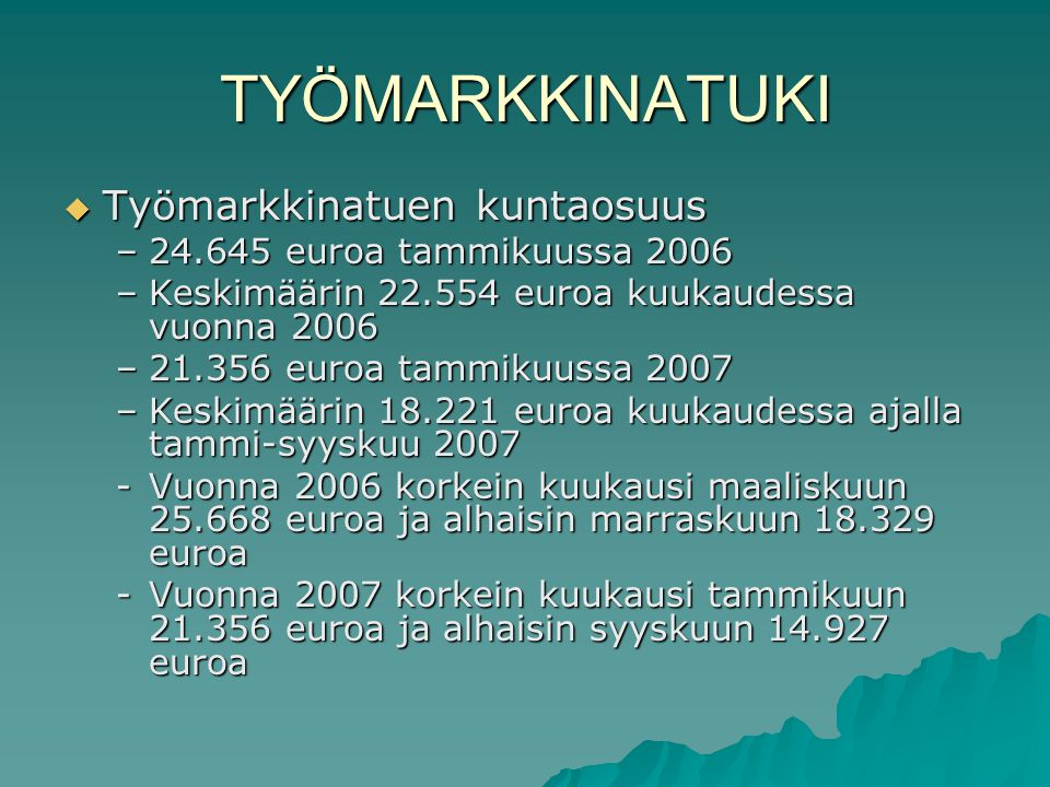 TYÖMARKKINATUKI Työmarkkinatuen kuntaosuus