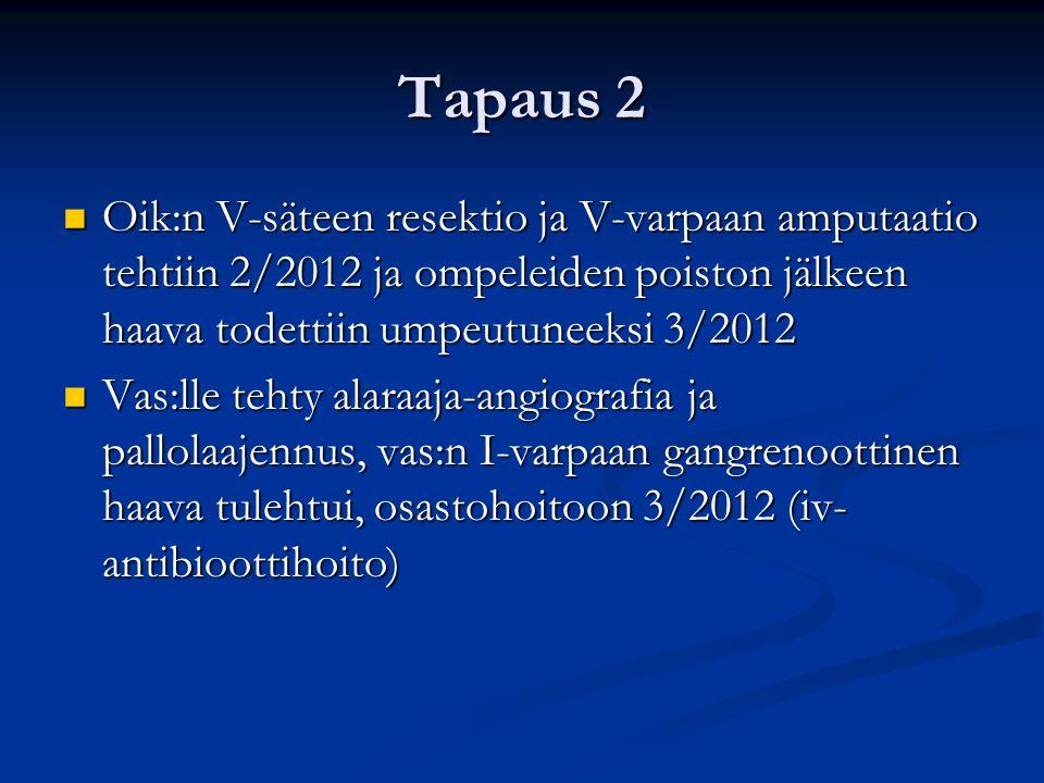 Tapaus 2 Oik:n V-säteen resektio ja V-varpaan amputaatio tehtiin 2/2012 ja ompeleiden poiston jälkeen haava todettiin umpeutuneeksi 3/2012.
