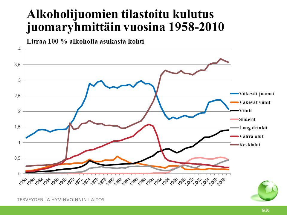 Alkoholijuomien tilastoitu kulutus juomaryhmittäin vuosina 1958-2010