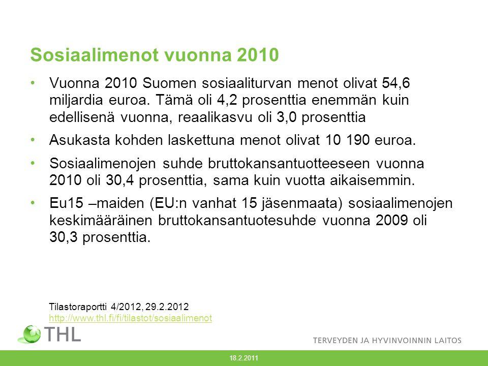 Sosiaalimenot vuonna 2010