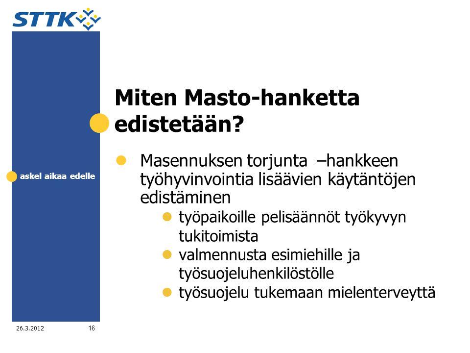 Miten Masto-hanketta edistetään