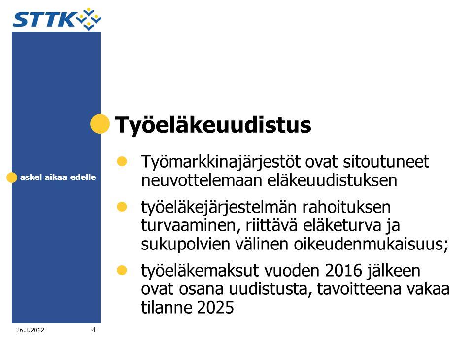 Työeläkeuudistus Työmarkkinajärjestöt ovat sitoutuneet neuvottelemaan eläkeuudistuksen.