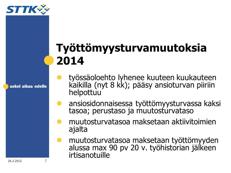 Työttömyysturvamuutoksia 2014