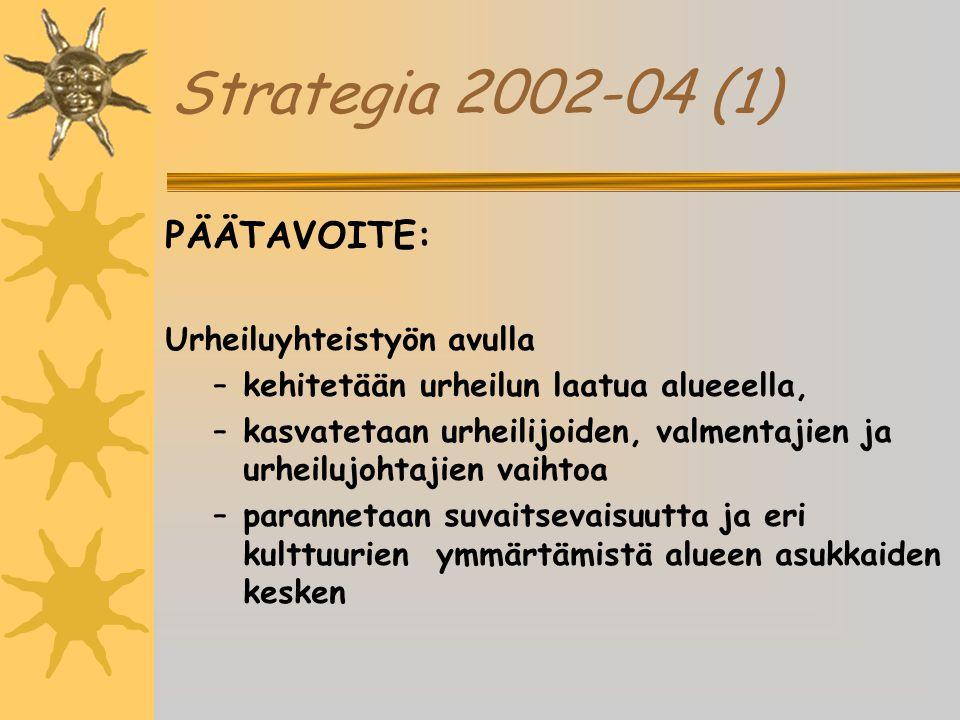 Strategia 2002-04 (1) PÄÄTAVOITE: Urheiluyhteistyön avulla