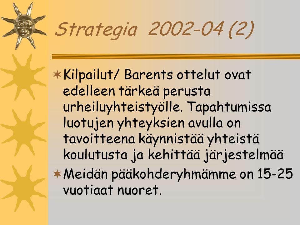 Strategia 2002-04 (2)