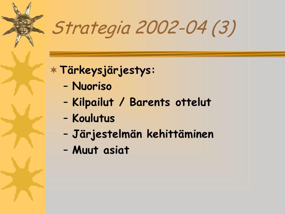 Strategia 2002-04 (3) Tärkeysjärjestys: Nuoriso