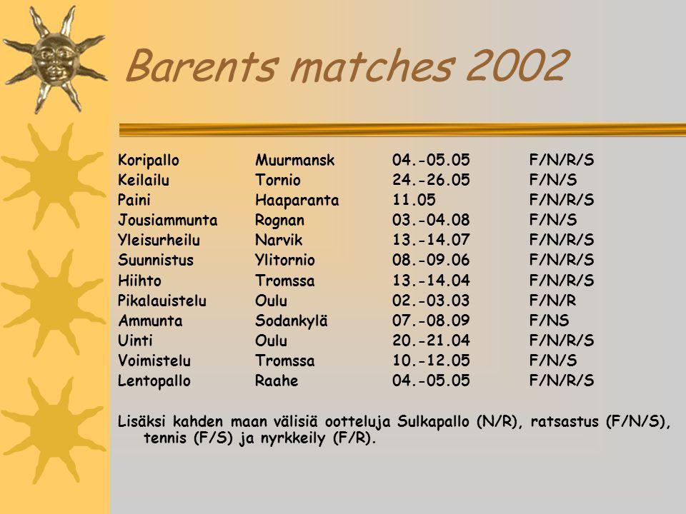 Barents matches 2002 Koripallo Muurmansk 04.-05.05 F/N/R/S
