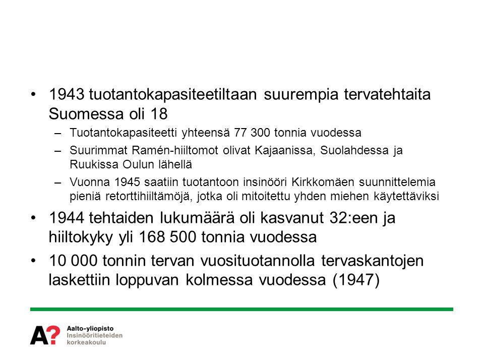 1943 tuotantokapasiteetiltaan suurempia tervatehtaita Suomessa oli 18