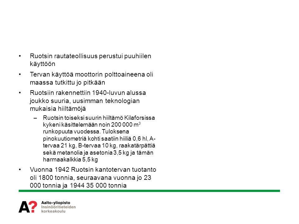 Ruotsin rautateollisuus perustui puuhiilen käyttöön
