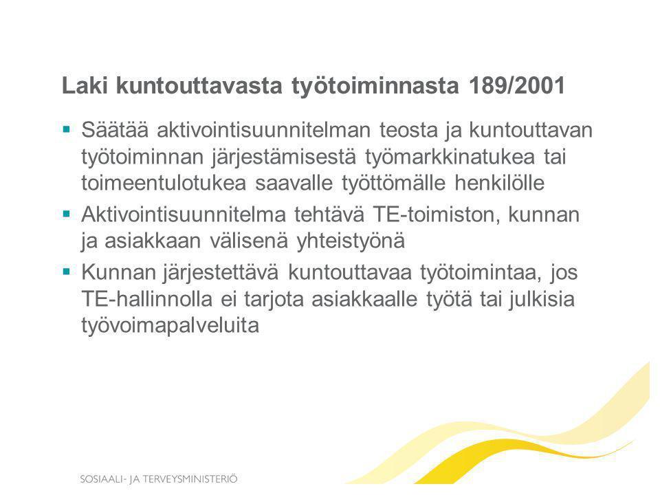 Laki kuntouttavasta työtoiminnasta 189/2001