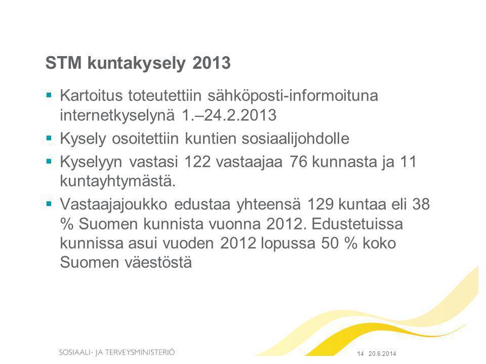 STM kuntakysely 2013 Kartoitus toteutettiin sähköposti-informoituna internetkyselynä 1.–24.2.2013. Kysely osoitettiin kuntien sosiaalijohdolle.