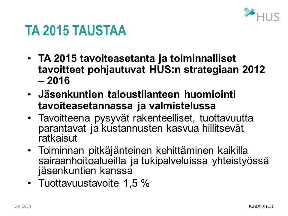 TA 2015 taustaa TA 2015 tavoiteasetanta ja toiminnalliset tavoitteet pohjautuvat HUS:n strategiaan 2012 – 2016.