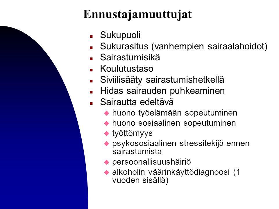 Ennustajamuuttujat Sukupuoli Sukurasitus (vanhempien sairaalahoidot)
