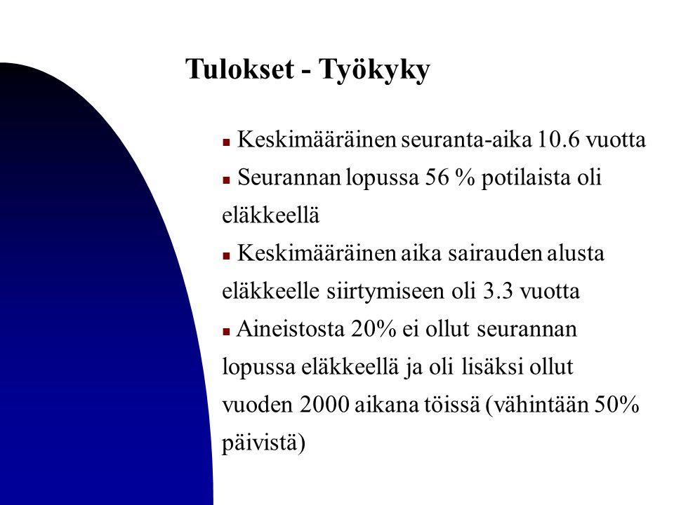Tulokset - Työkyky Keskimääräinen seuranta-aika 10.6 vuotta
