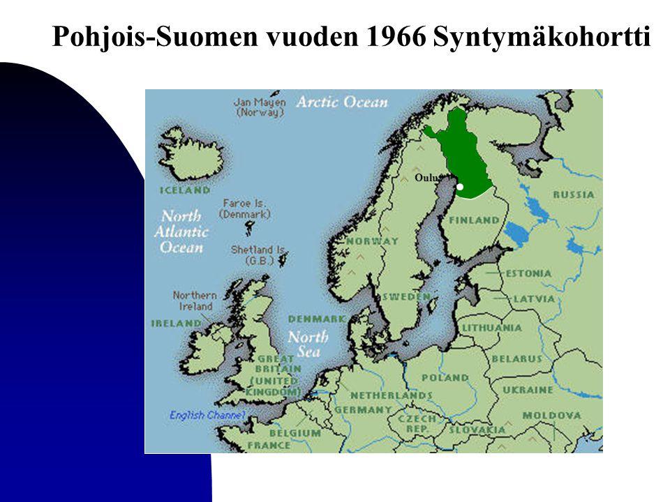 Pohjois-Suomen vuoden 1966 Syntymäkohortti