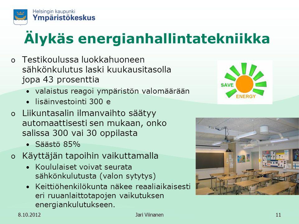 Älykäs energianhallintatekniikka