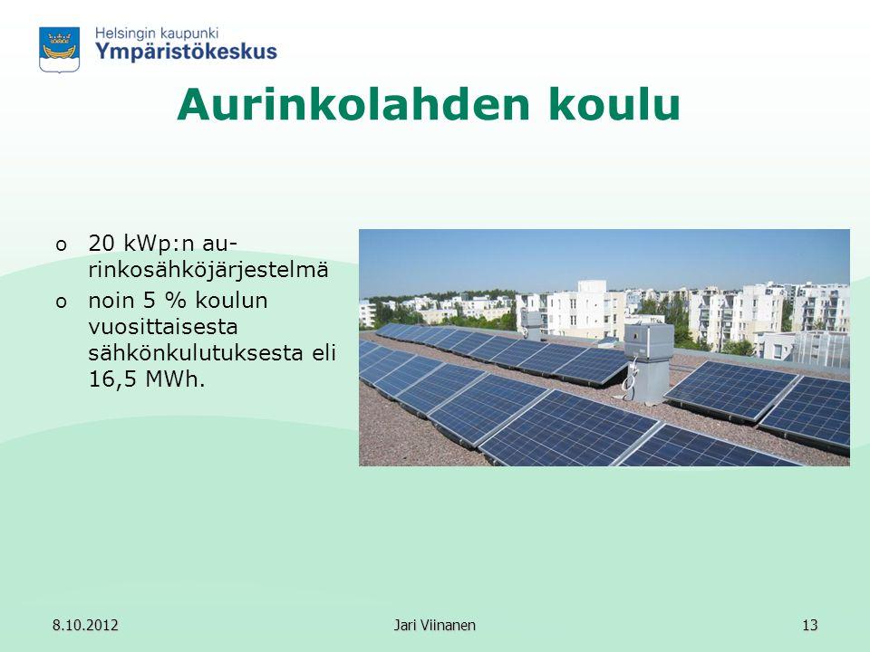 Aurinkolahden koulu 20 kWp:n au-rinkosähköjärjestelmä