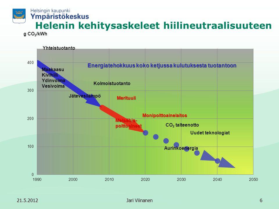 Helenin kehitysaskeleet hiilineutraalisuuteen