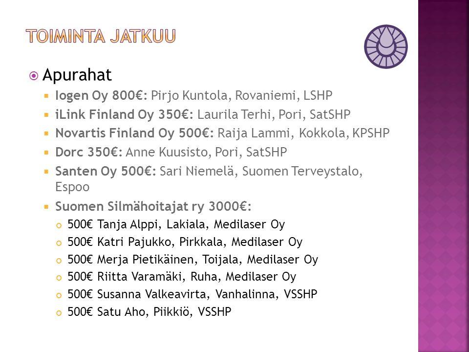 Toiminta jatkuu Apurahat Iogen Oy 800€: Pirjo Kuntola, Rovaniemi, LSHP