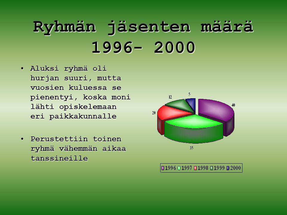 Ryhmän jäsenten määrä 1996- 2000