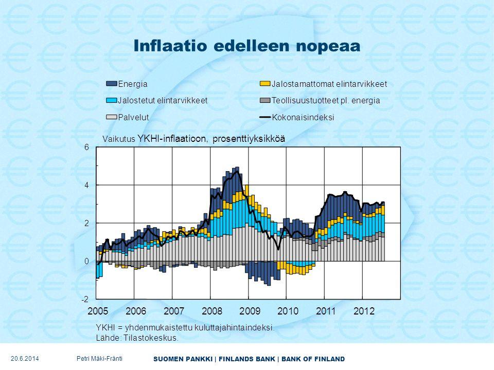 Inflaatio edelleen nopeaa