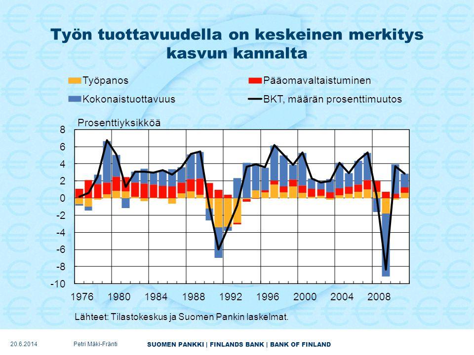 Työn tuottavuudella on keskeinen merkitys kasvun kannalta