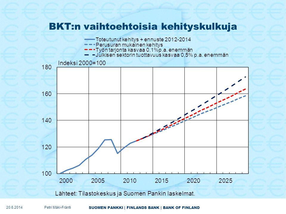BKT:n vaihtoehtoisia kehityskulkuja