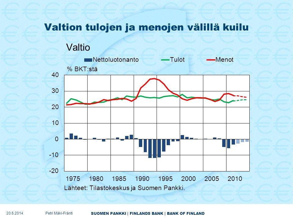 Valtion tulojen ja menojen välillä kuilu
