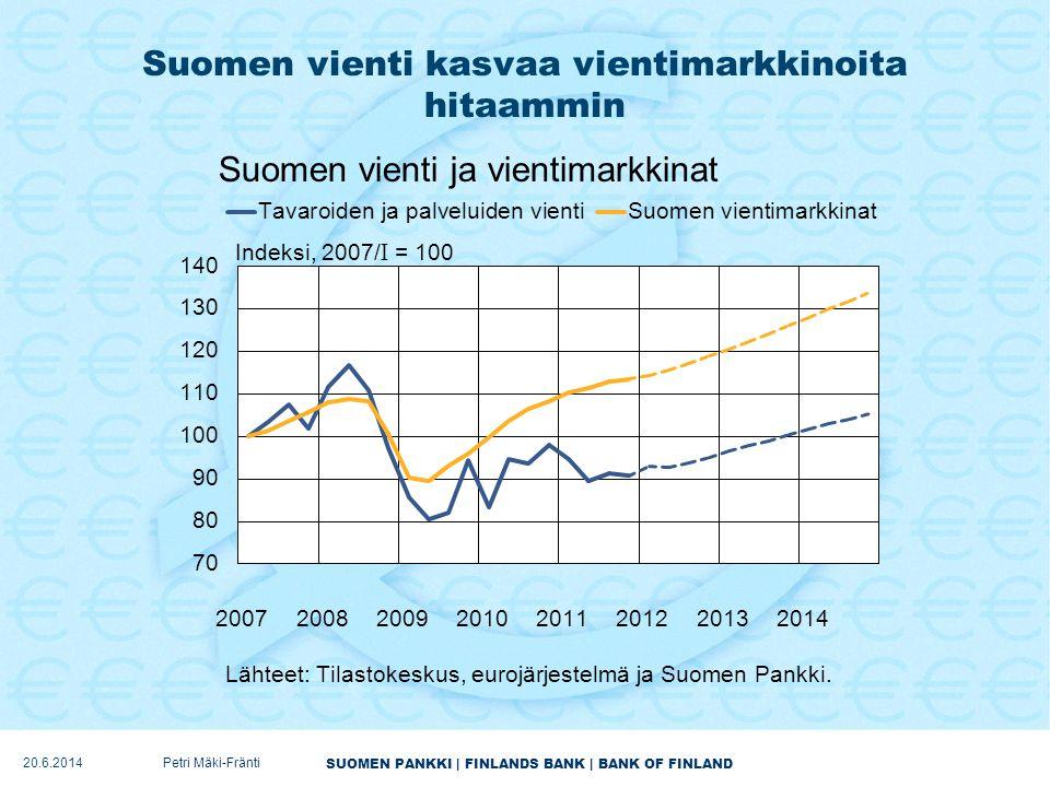 Suomen vienti kasvaa vientimarkkinoita hitaammin