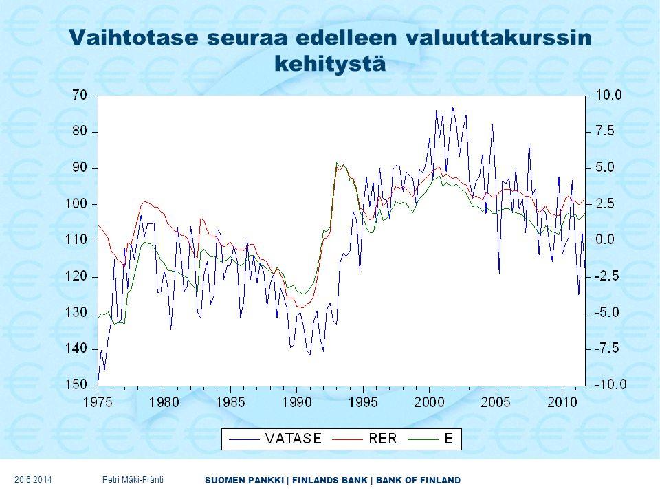 Vaihtotase seuraa edelleen valuuttakurssin kehitystä