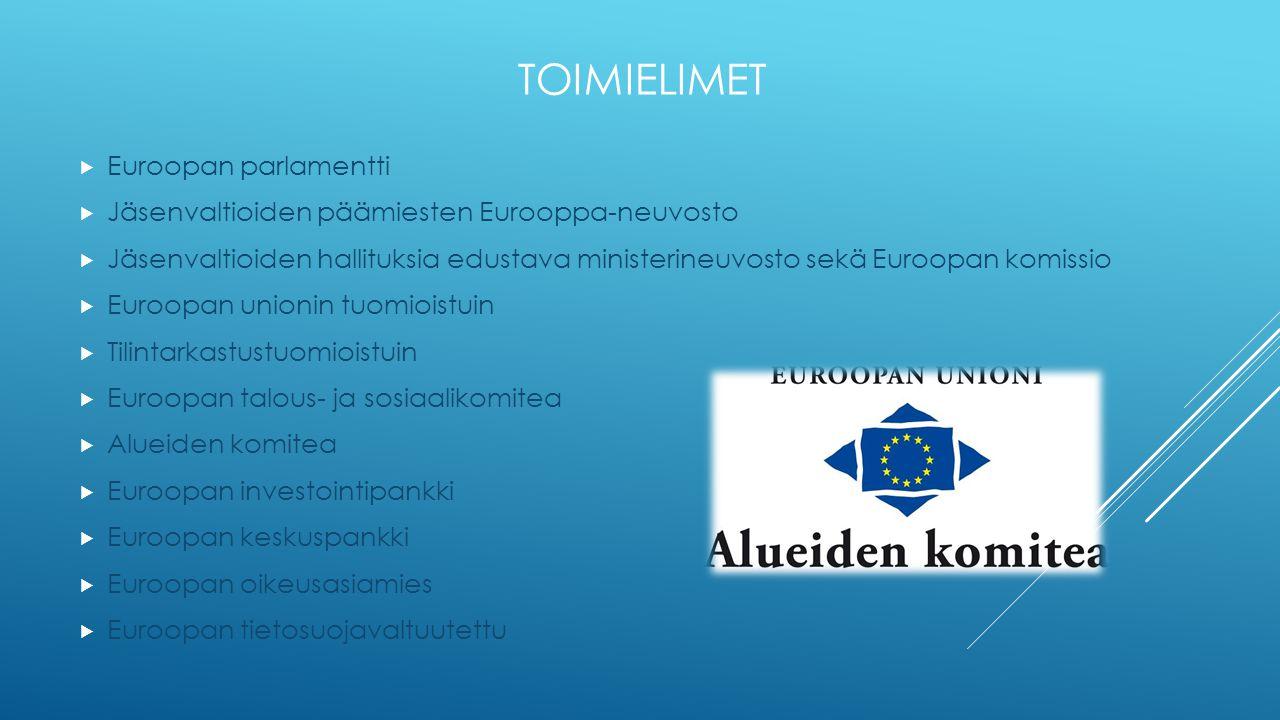 Toimielimet Euroopan parlamentti