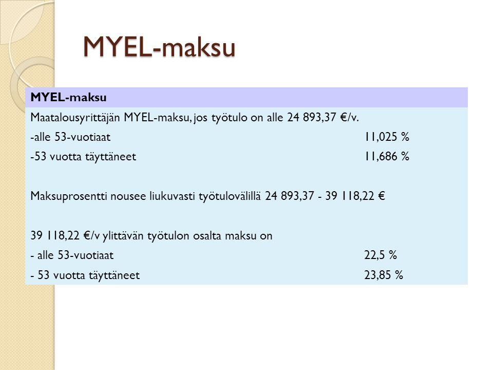 MYEL-maksu MYEL-maksu