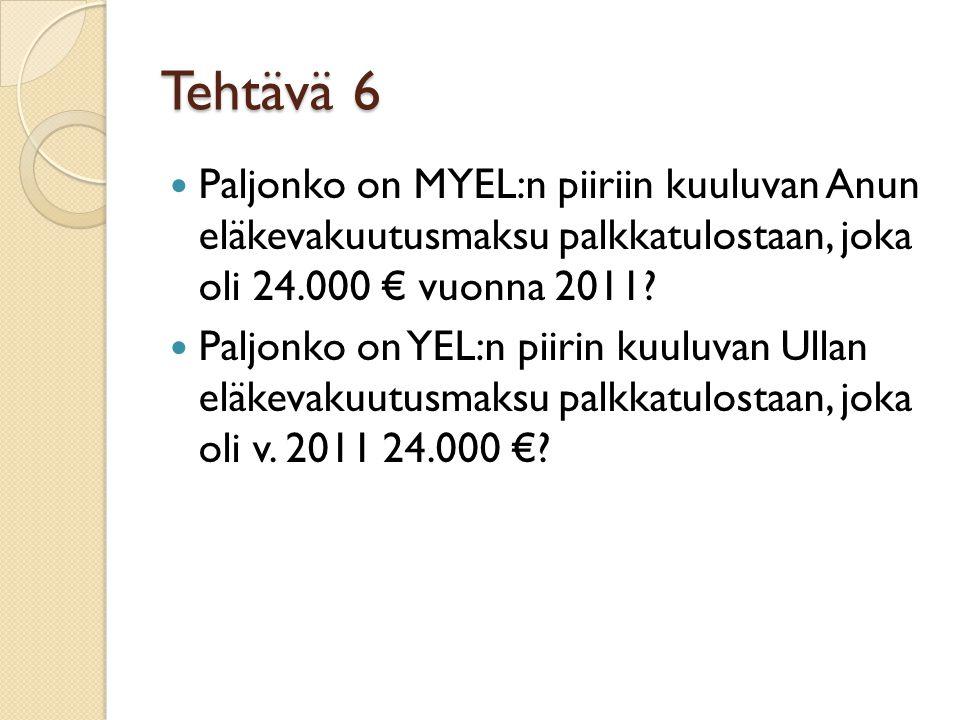 Tehtävä 6 Paljonko on MYEL:n piiriin kuuluvan Anun eläkevakuutusmaksu palkkatulostaan, joka oli 24.000 € vuonna 2011