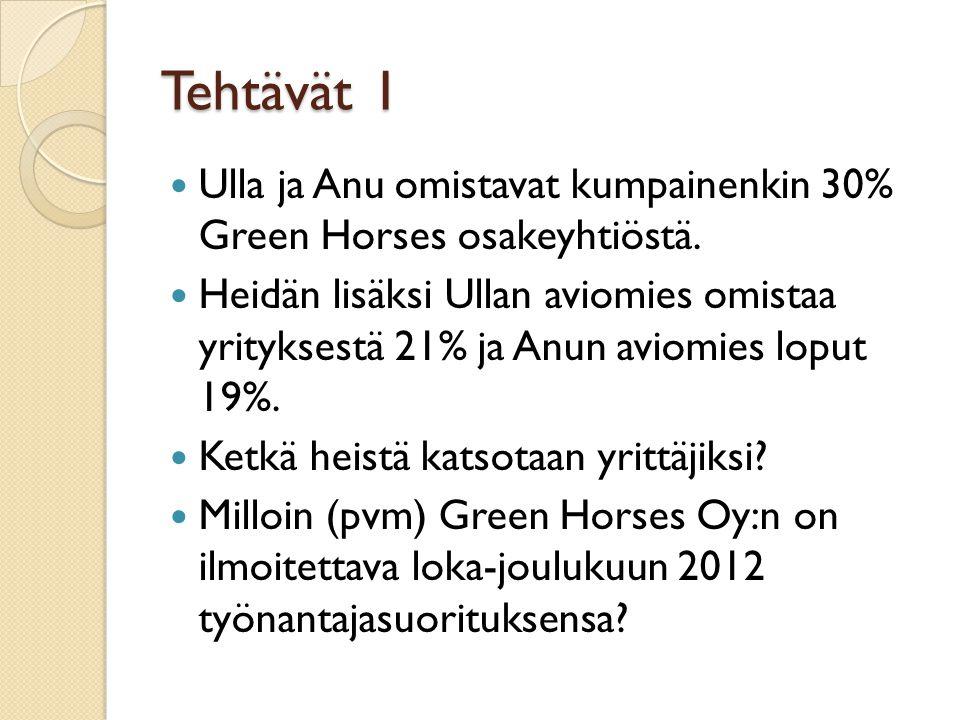 Tehtävät 1 Ulla ja Anu omistavat kumpainenkin 30% Green Horses osakeyhtiöstä.