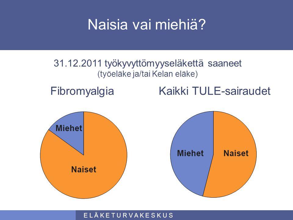 Naisia vai miehiä Fibromyalgia Kaikki TULE-sairaudet