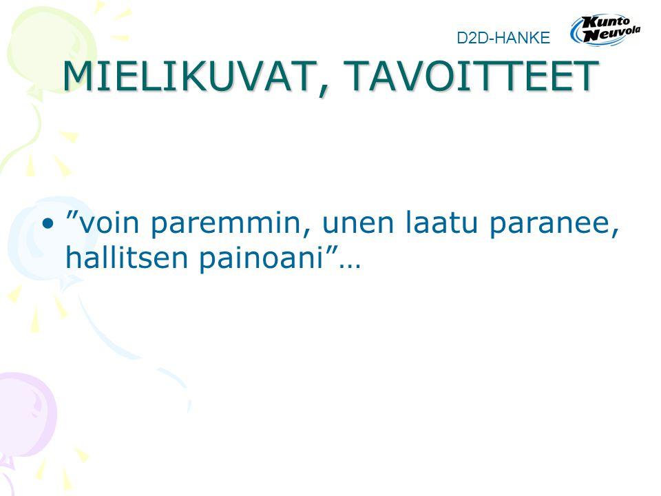 MIELIKUVAT, TAVOITTEET