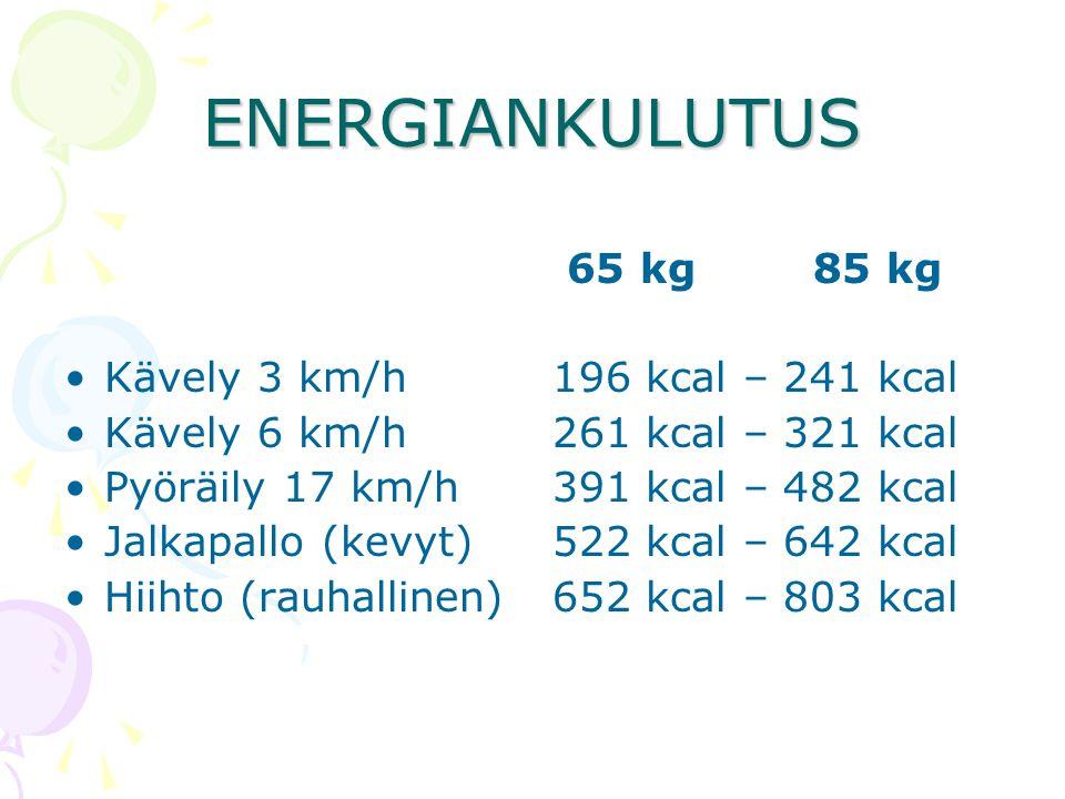 ENERGIANKULUTUS Kävely 3 km/h Kävely 6 km/h Pyöräily 17 km/h