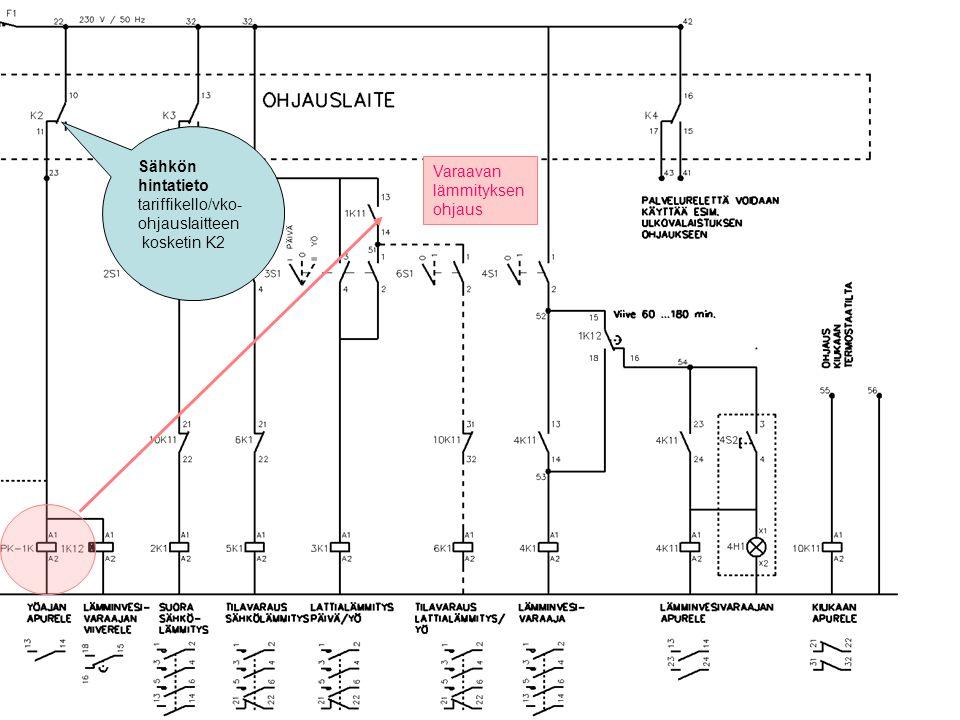 Sähkön hintatieto tariffikello/vko-ohjauslaitteen