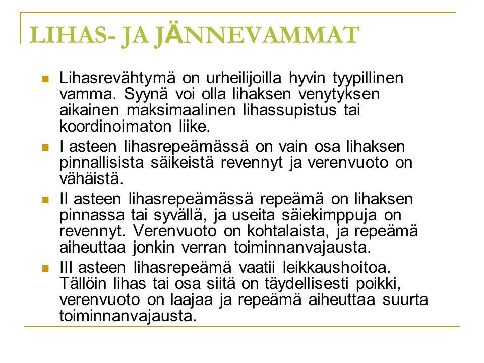 LIHAS- JA JÄNNEVAMMAT