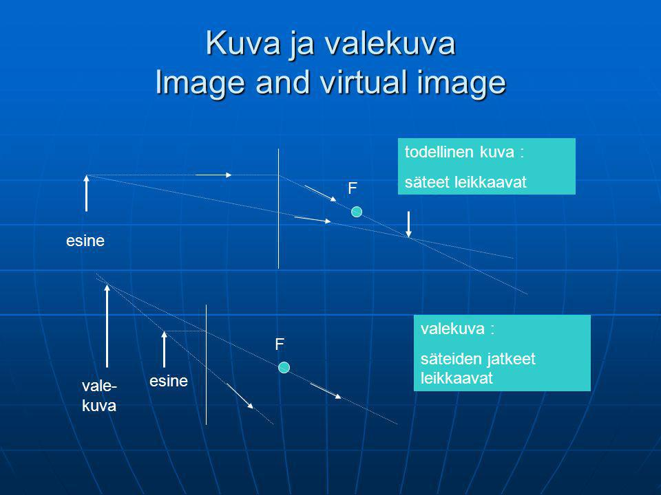 Kuva ja valekuva Image and virtual image